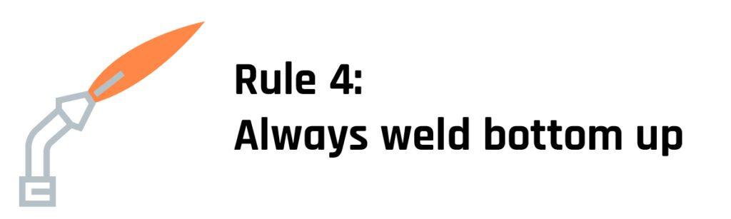 Rule 4 Always weld bottom