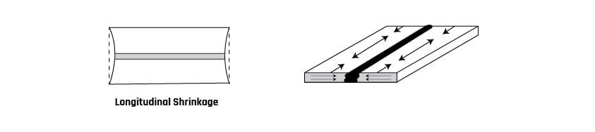 Longitudinal distortion