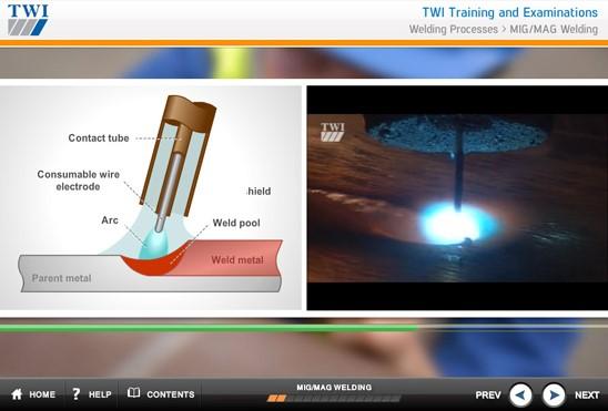 twi e-learning